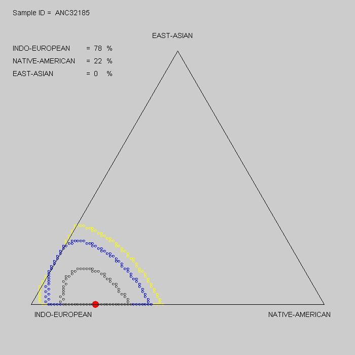 http://jameswhite.org/ancestry/ANC32185/plot.jpg